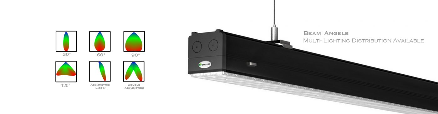 Linear Led Fixtures