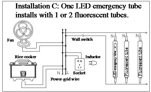 1 5m 28w emergency led t8 light tube fixtures
